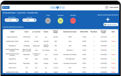 biotech info articles pocket result